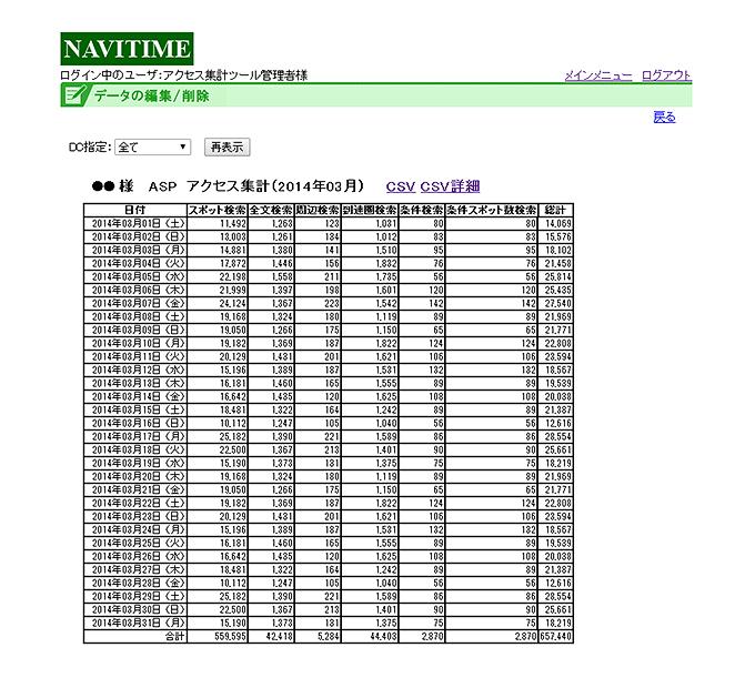 Web解析ツール